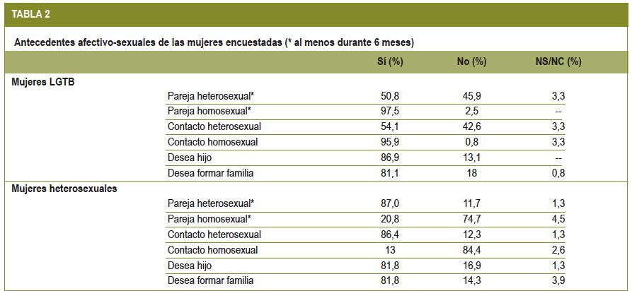 contactos con mujeres separadas en coruna conoce gays