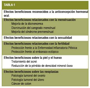 Enfermedades del ciclo menstrual